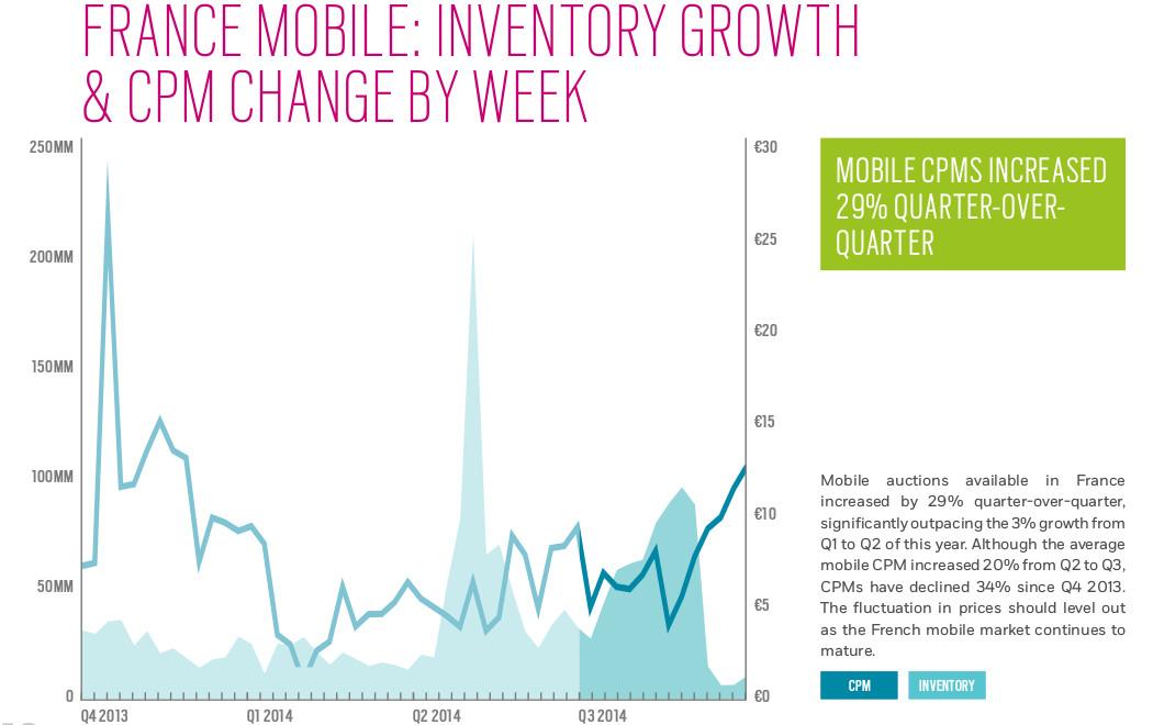 CMP_Mobile