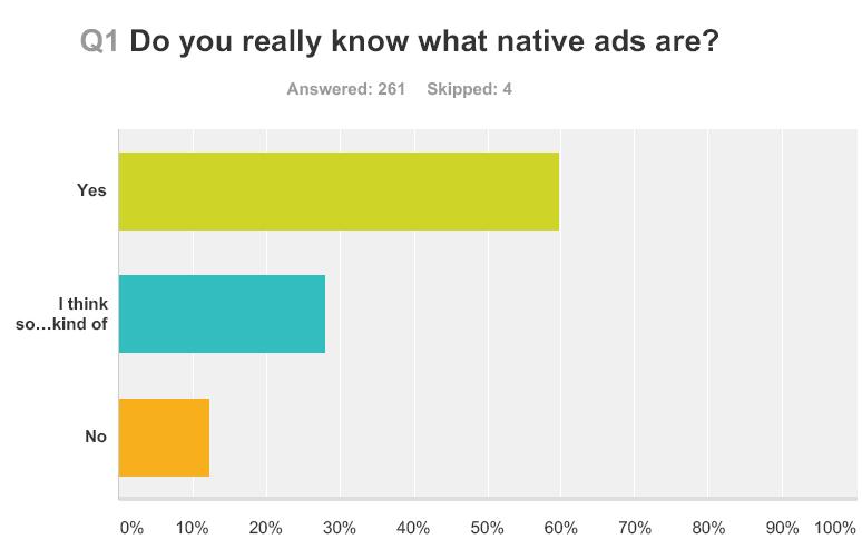 Native ads_méconnaissance