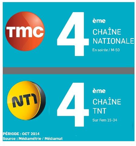 TMC Régie_1
