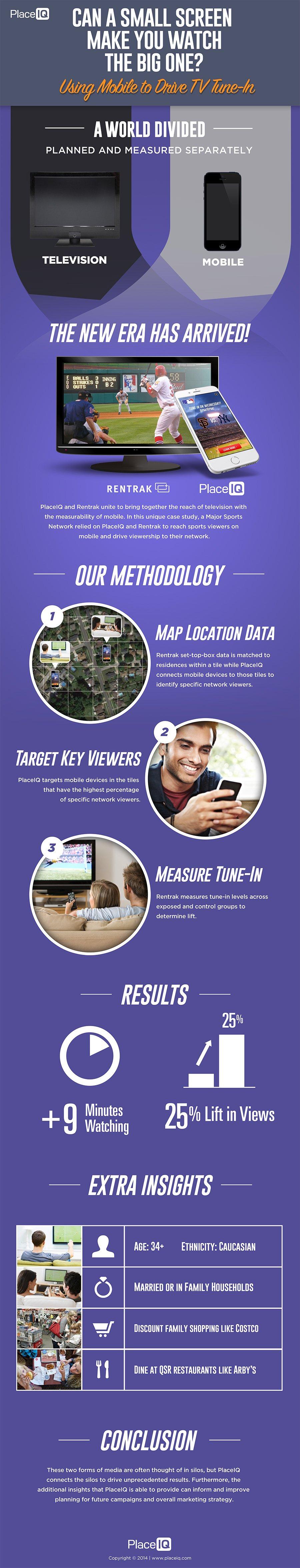 tvtunein-infographic-placeiq_v10 (1) (1)