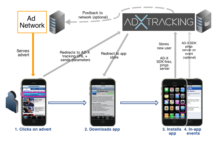 Ad_x_network_tracking