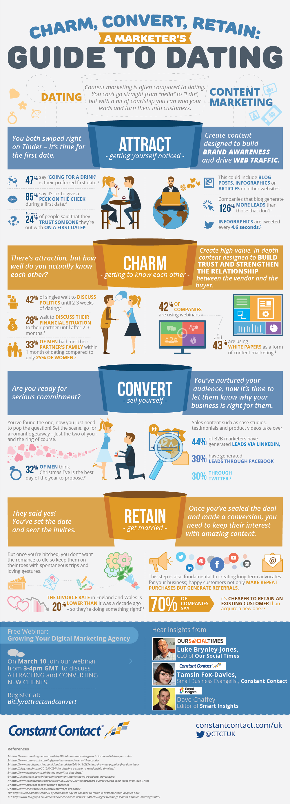 Attract-convert-infographic1