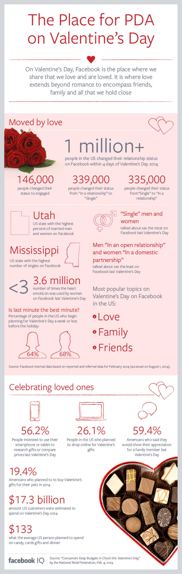 FBValentinesDayInfographic