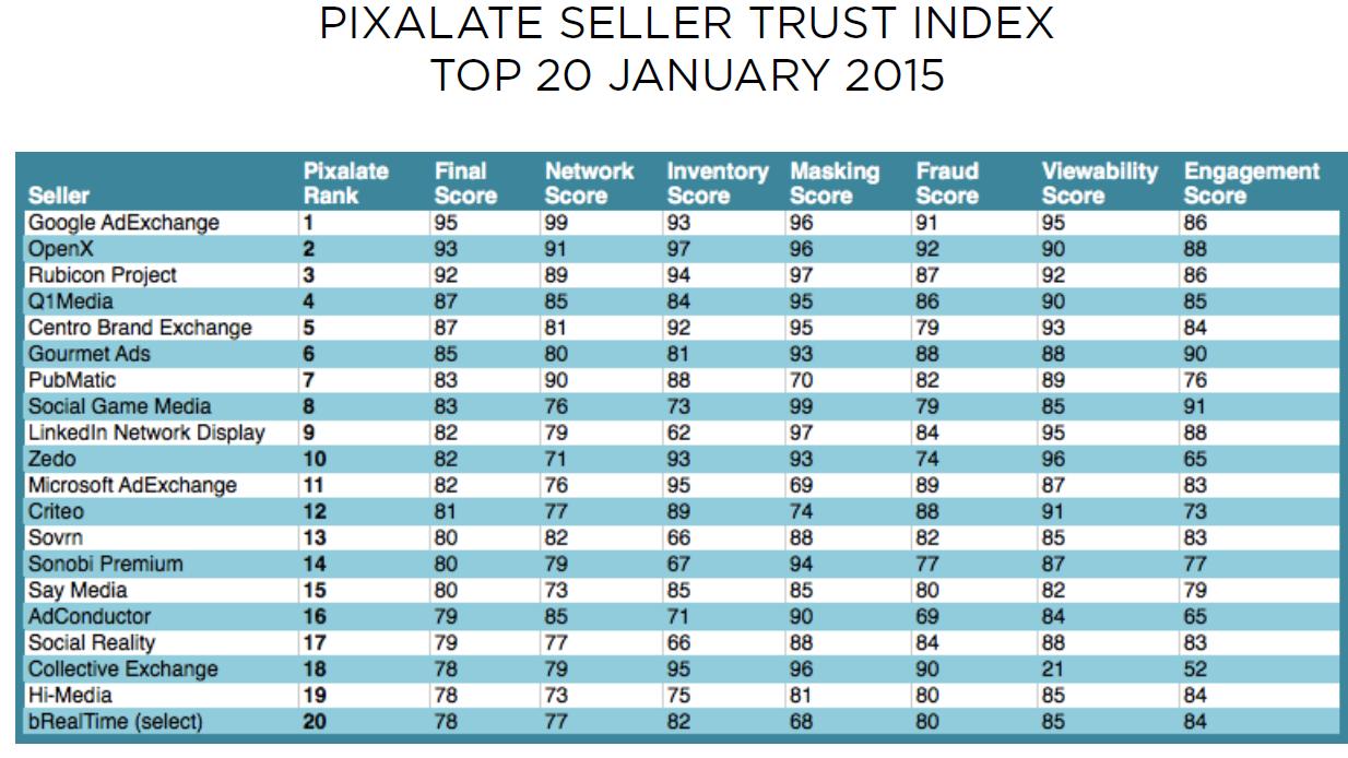 PixalateIndex_20