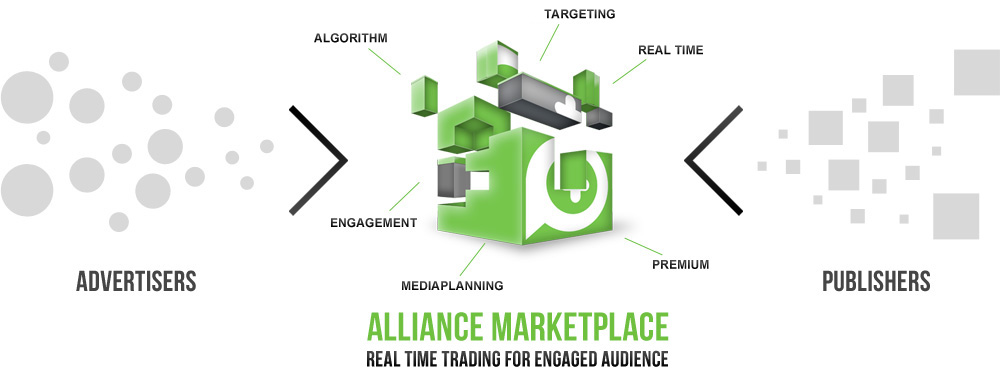 Piximedia_allianceMarketplace-visuel