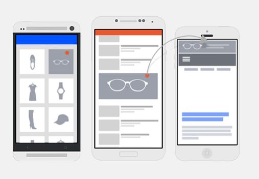 Adroll retargeting mobile