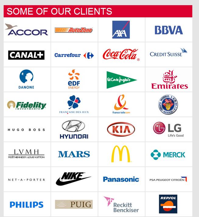 Havas_clients