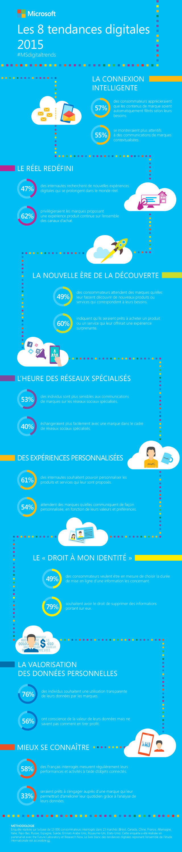 Infographie_Digital_Trends_22042015