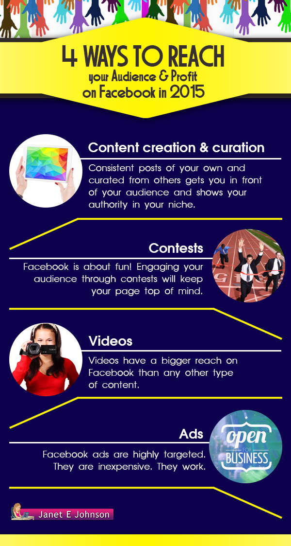 reach audience 2015 - infographics