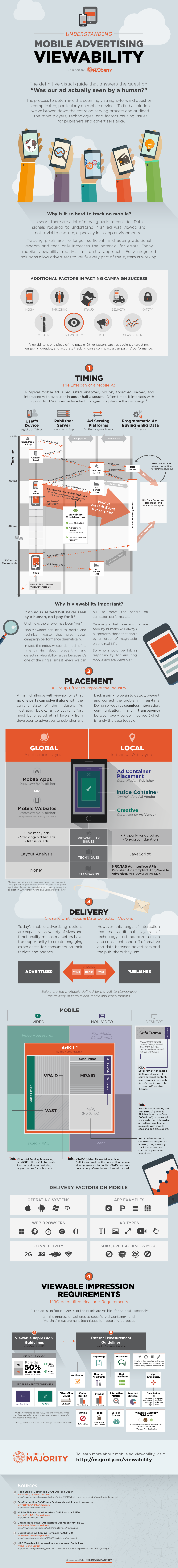 The-Mobile-Majority-Mobile-Viewability-Infographic