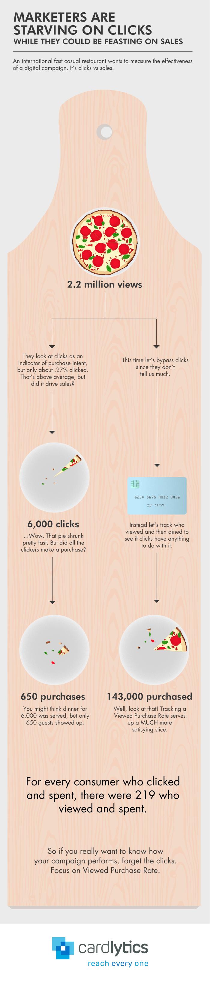 cardlytics_infographic-V5-1