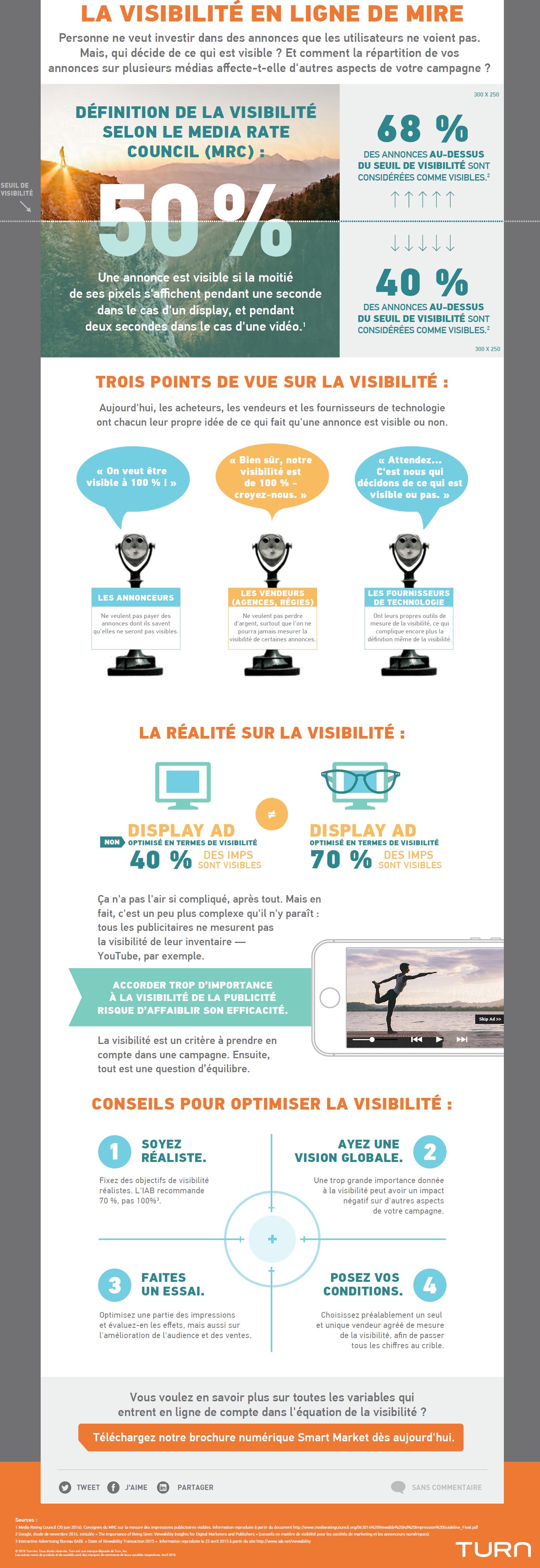 Infographie_visibilité_Turn
