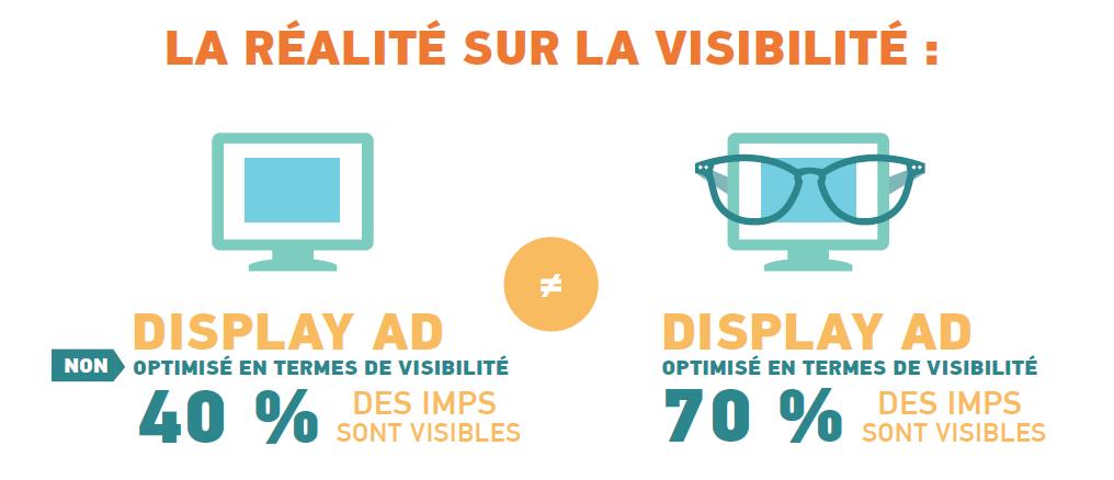 Infographie_visibilité_Turn_open