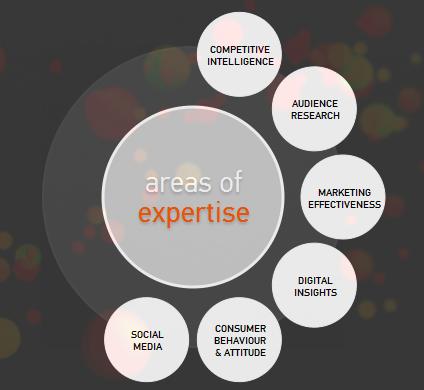 Kantar_expertises