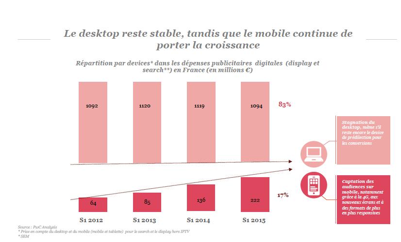 RSI_mobile