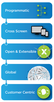 SpotXChange_Core_Principles