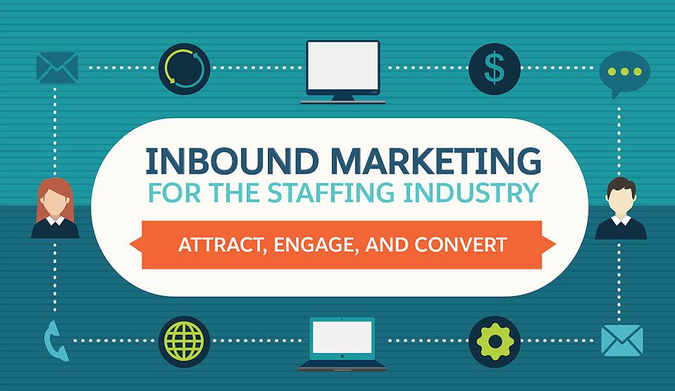 inbound-marketing-open
