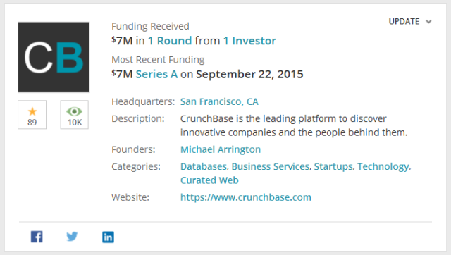 La base de données des start-ups CrunchBase prend son envol