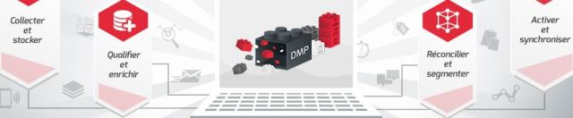 Data et vie privée : qu'en pense Ysance, éditeur d'une plateforme de gestion de données (DMP) ?