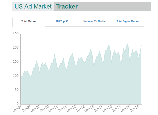 ad_market_tracker_open