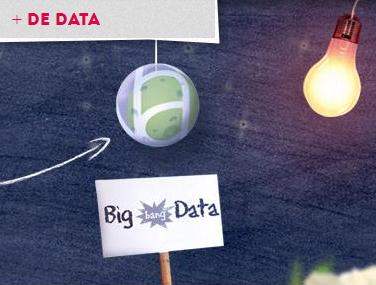 Histoire d'adresses_data