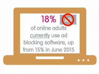 IAB_UK_adblocker