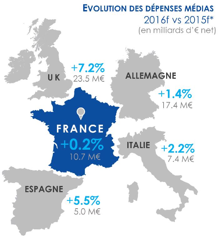 GroupM-France