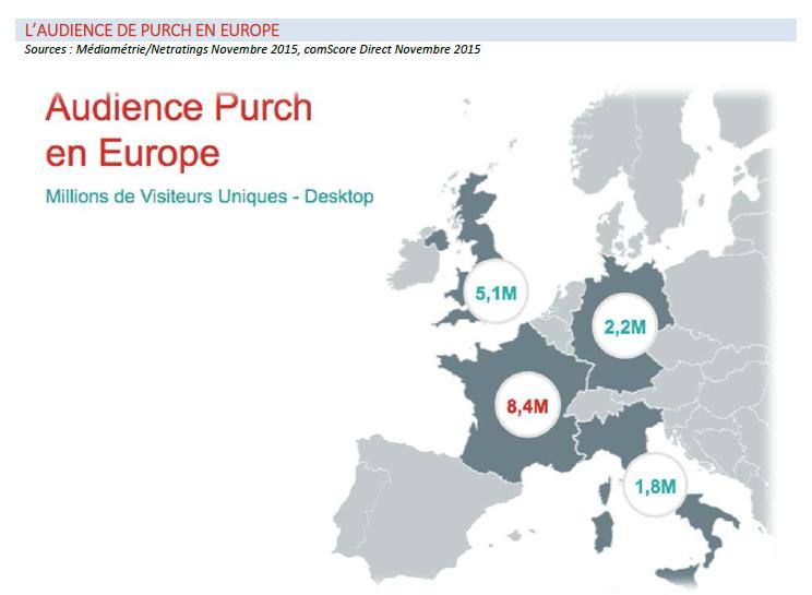 Purch en Europe