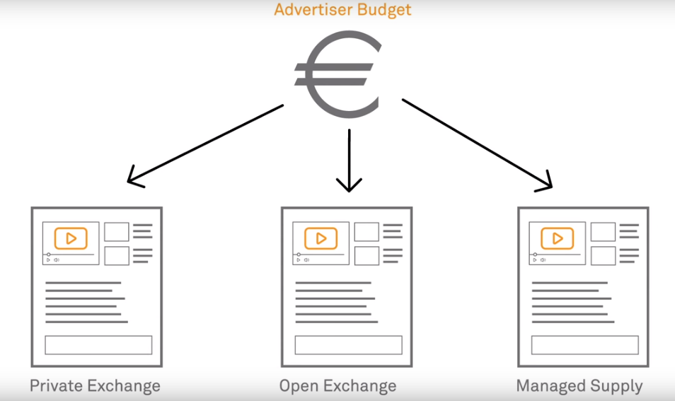 Appnexus_video-buying_platform