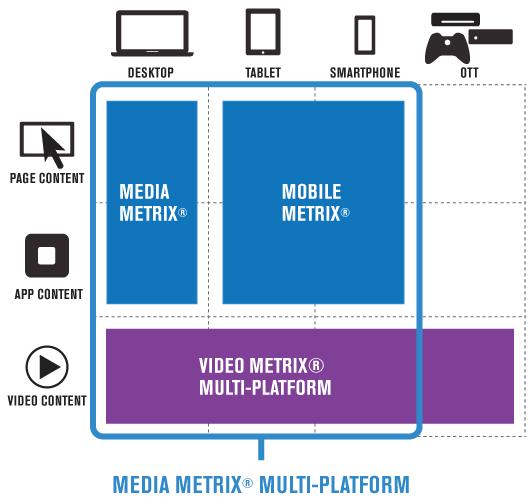 Media metrix_comScore