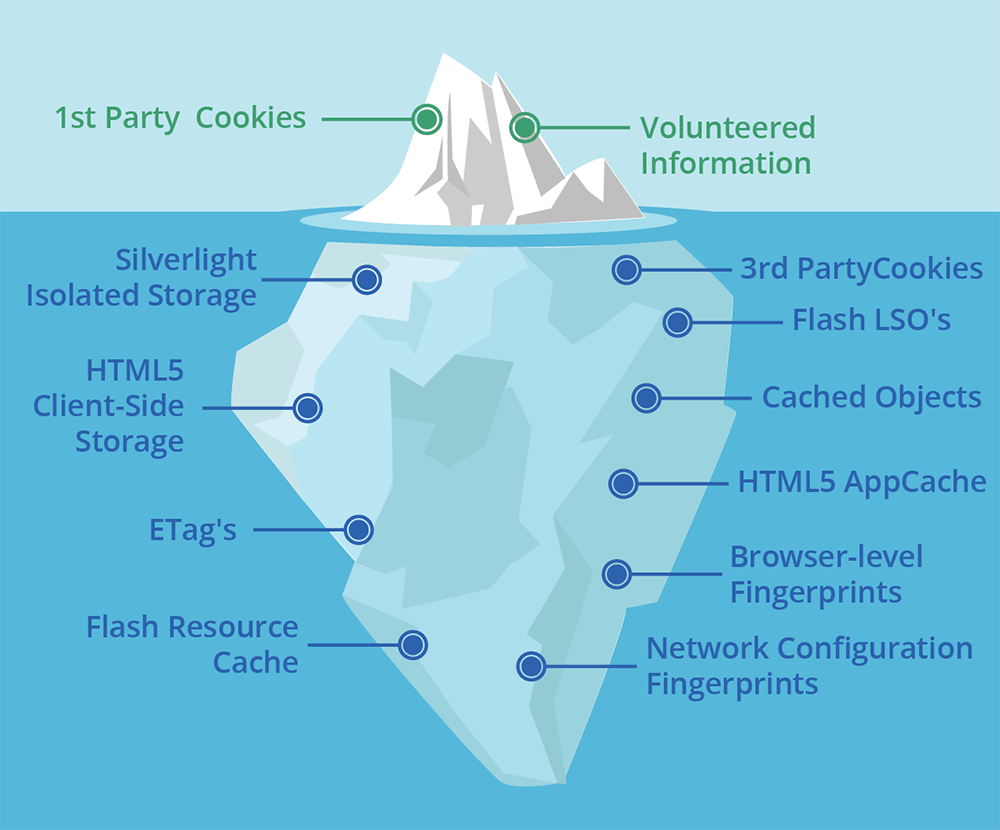 RedMorph_iceberg