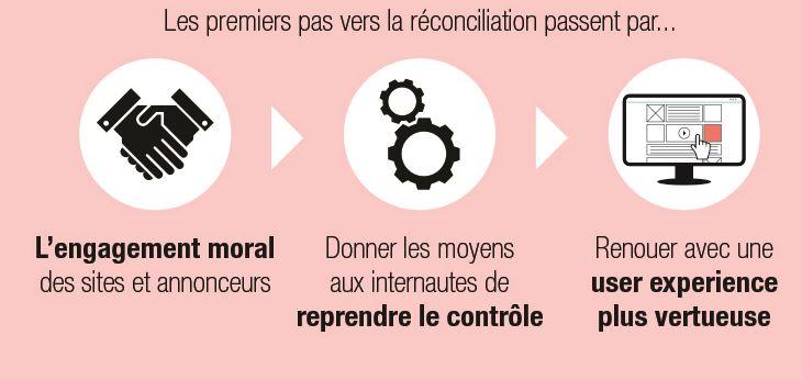 CSA_adblocking_conseil
