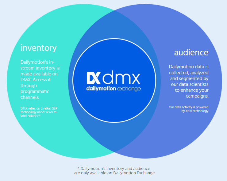 DMX_2