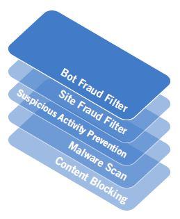 DataXu-fraud filters