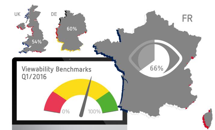 La visibilité repart à la hausse en Europe, la France en tête