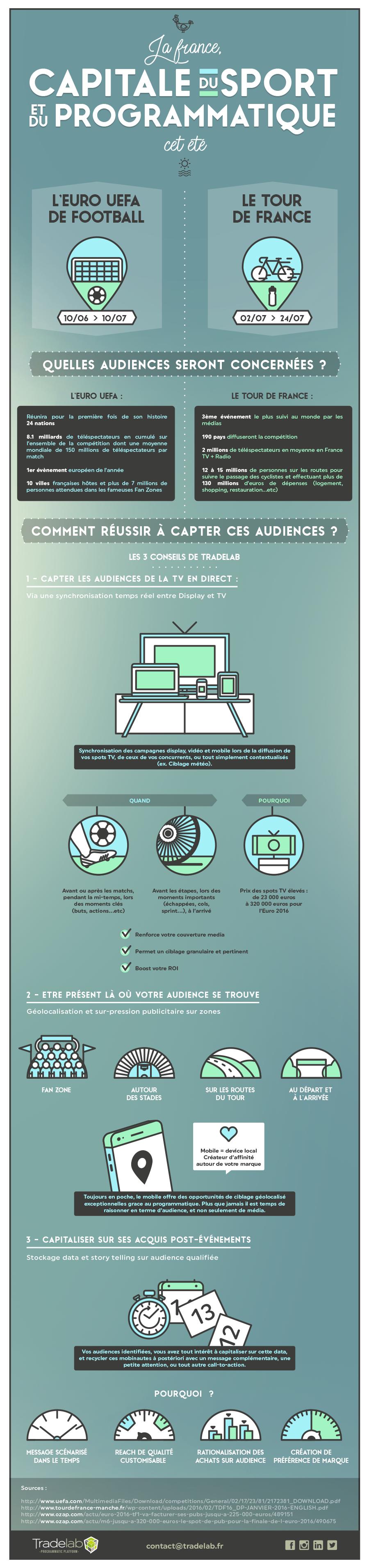 Tradelab_Infographie-EURO-et-TDF
