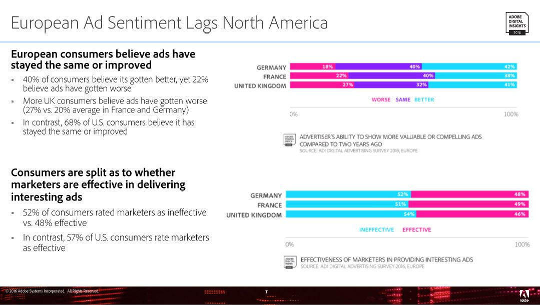 Adobe_european ad sentiment