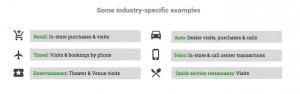 Google_API_offline_online