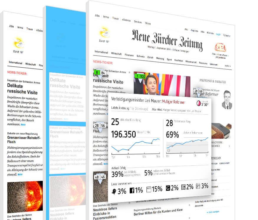 Meetrics_news attention