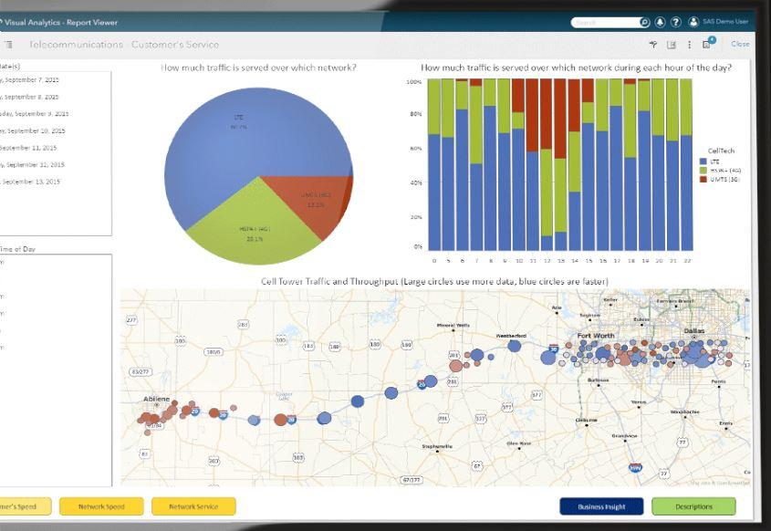 L'intégration de l'internet des objets par les entreprises : état des lieux (étude)