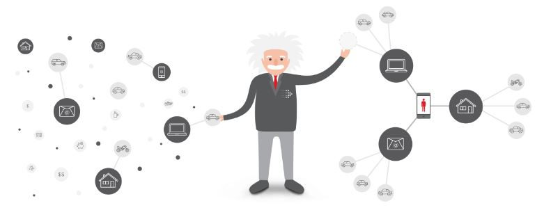 Mobile: encore un data exchange et DMP lancé aux États-Unis