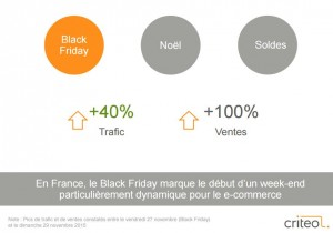 Criteo_étude_Black Friday_2