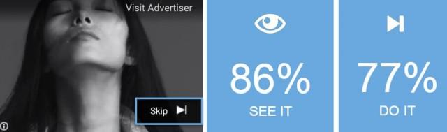 Pour Teads, les sites premium apportent beaucoup plus aux campagnes que les réseaux sociaux