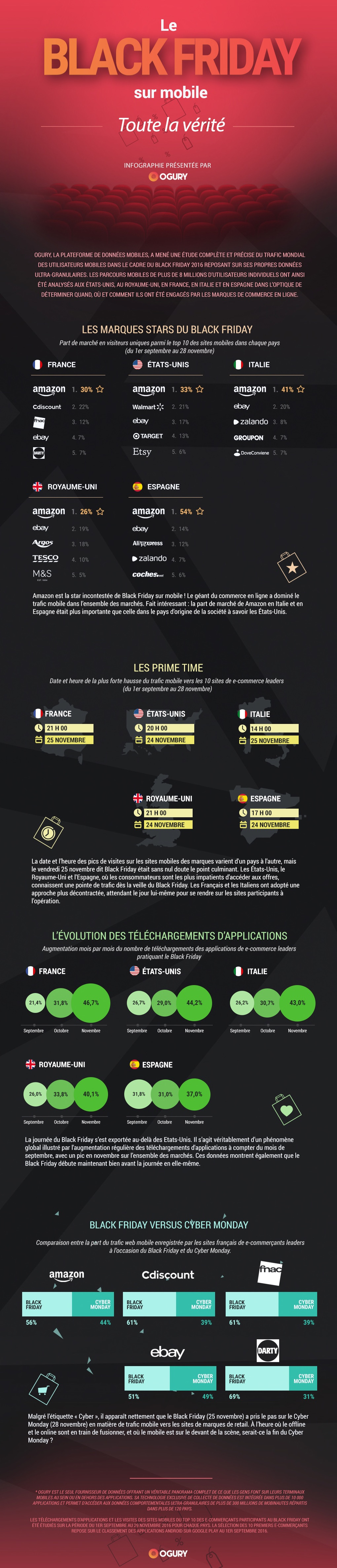 Ogury_Black_Friday_Infographics