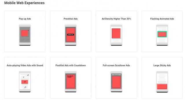 """Le formats à bannir sur mobile, selon la """"Coalition for Better Ads""""."""